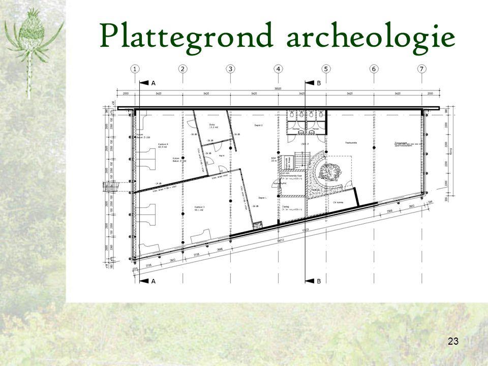 Plattegrond archeologie