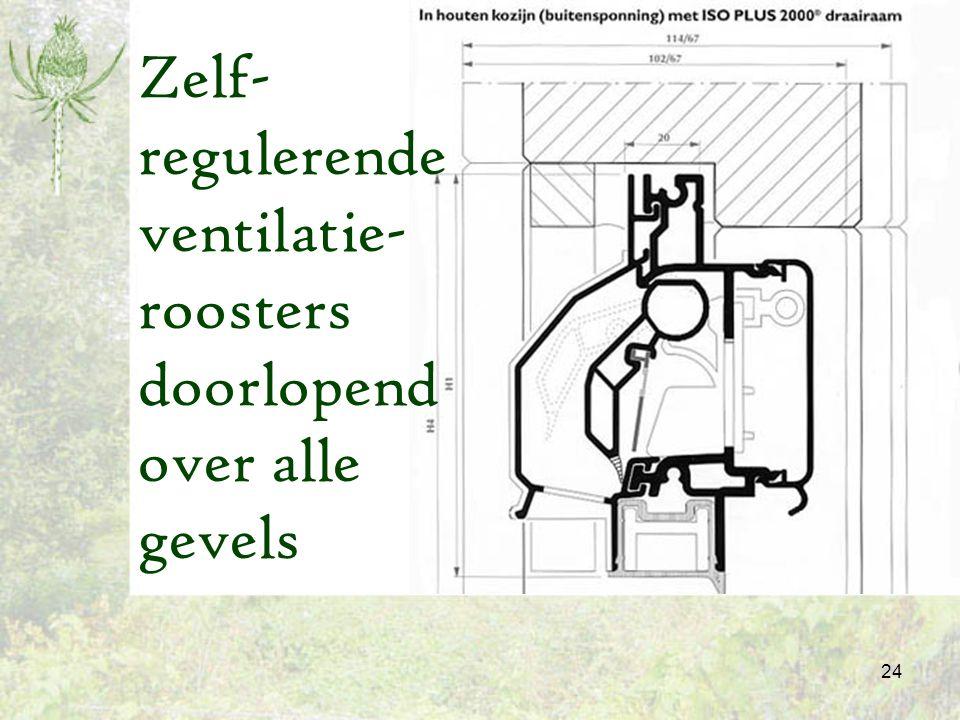 Zelf-regulerende ventilatie-roosters doorlopend over alle gevels