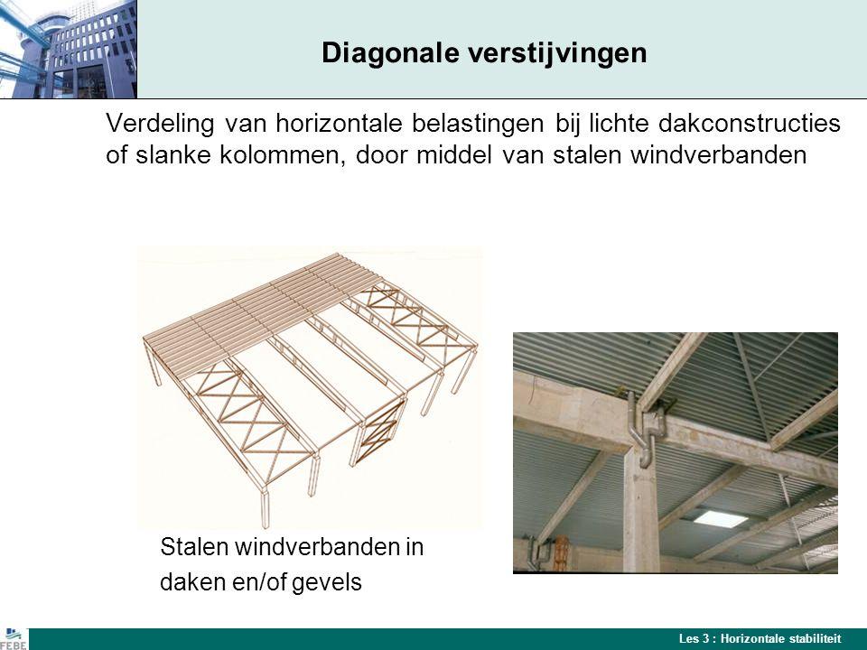 Diagonale verstijvingen