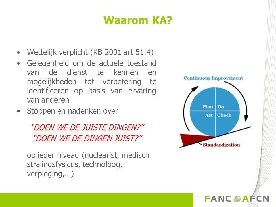 Waarom KA Wettelijk verplicht (KB 2001 art 51.4)