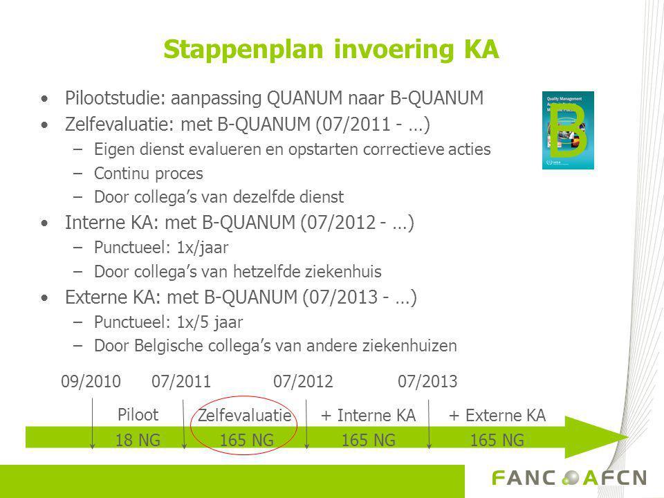 Stappenplan invoering KA