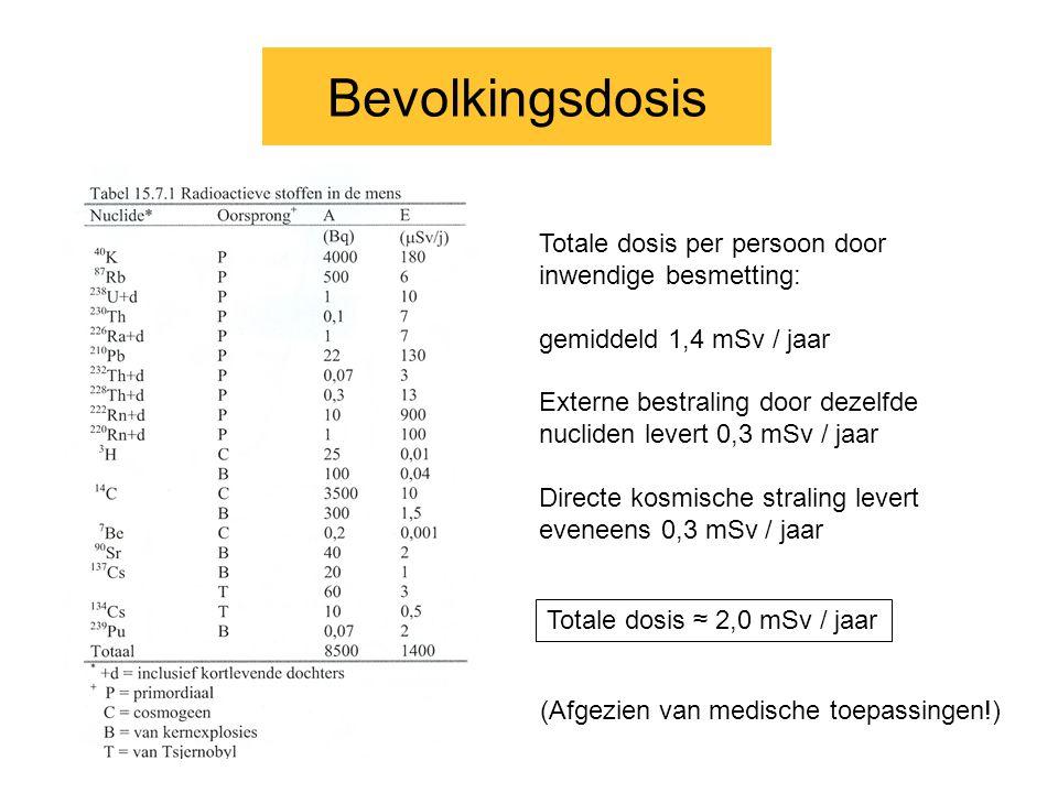 Bevolkingsdosis Totale dosis per persoon door inwendige besmetting: