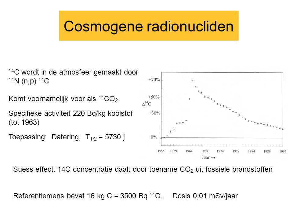 Cosmogene radionucliden
