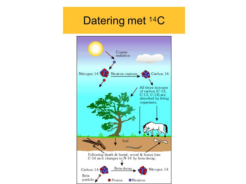 Datering met 14C 6