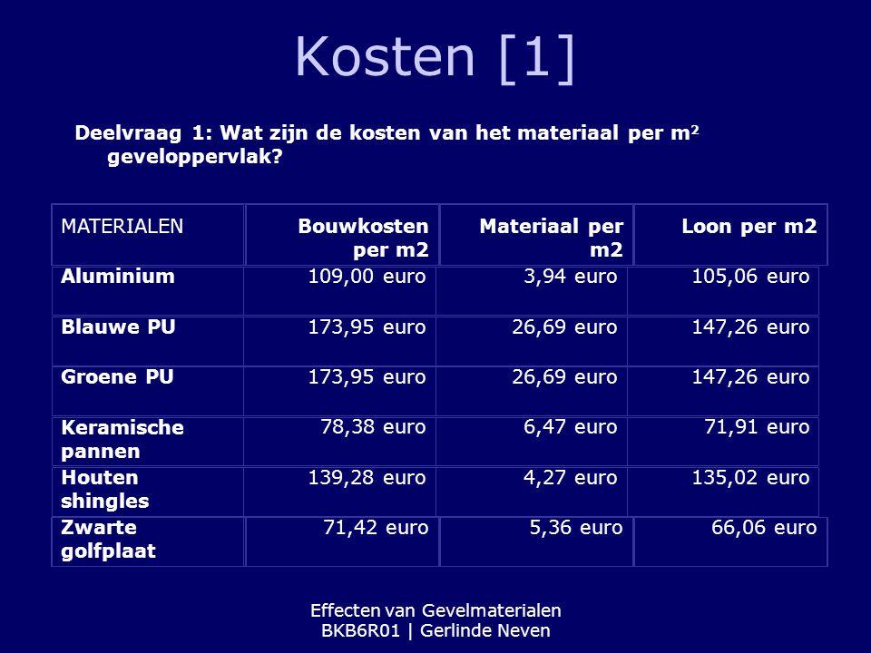Effecten van Gevelmaterialen BKB6R01 | Gerlinde Neven
