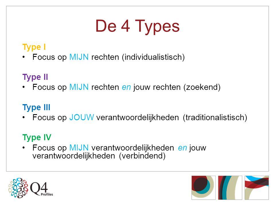 De 4 Types Type I Focus op MIJN rechten (individualistisch) Type II