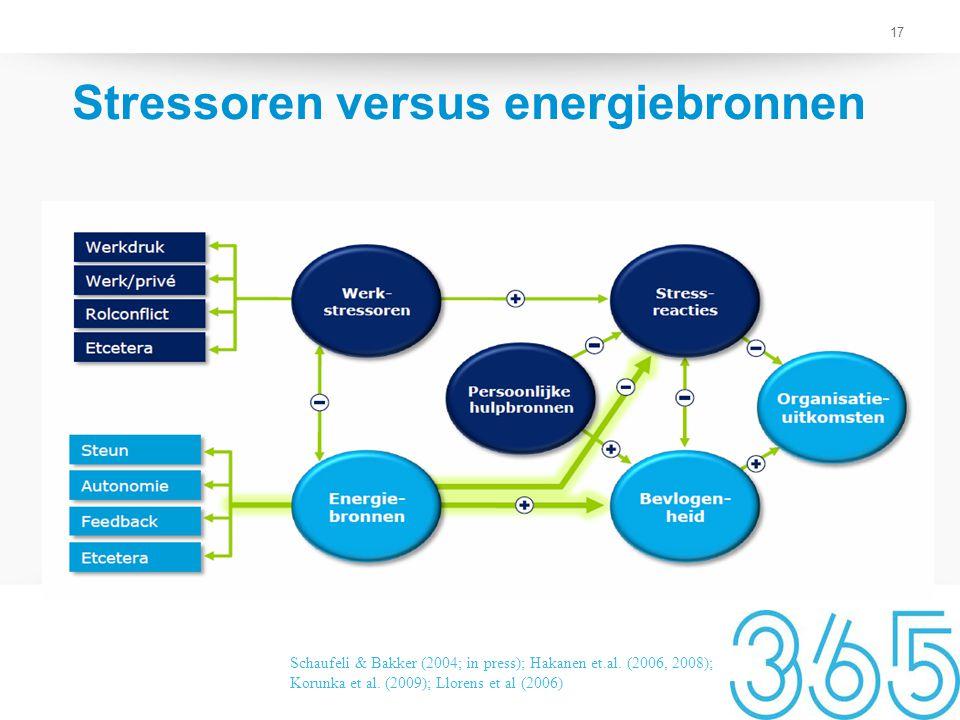 Stressoren versus energiebronnen