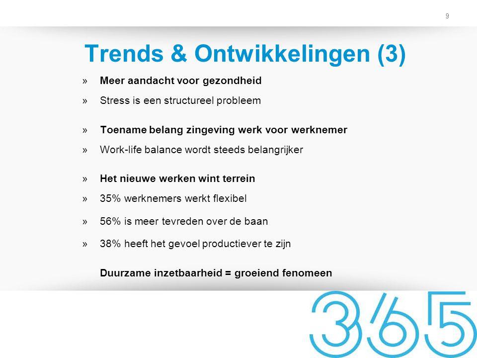 Trends & Ontwikkelingen (3)