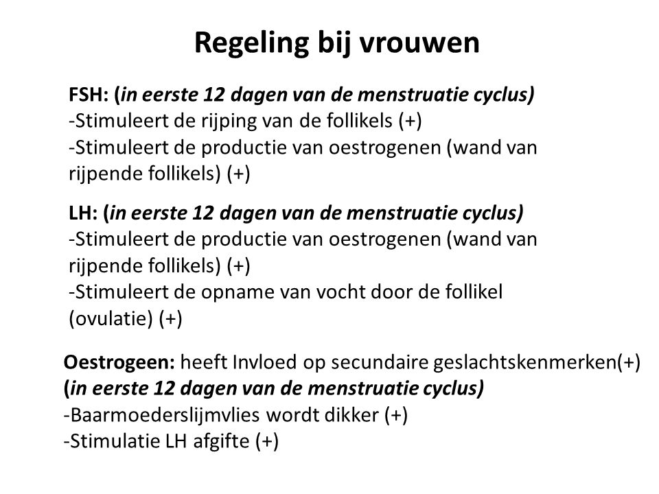 Regeling bij vrouwen FSH: (in eerste 12 dagen van de menstruatie cyclus) -Stimuleert de rijping van de follikels (+)
