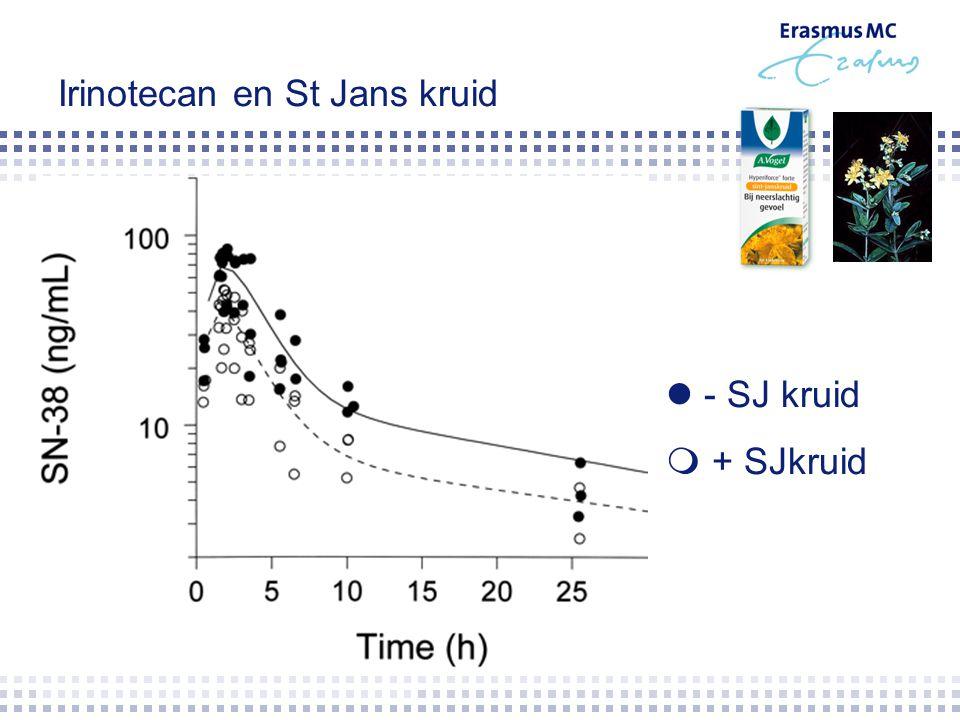 Irinotecan en St Jans kruid