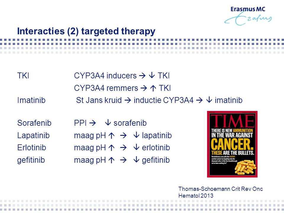 Interacties (2) targeted therapy