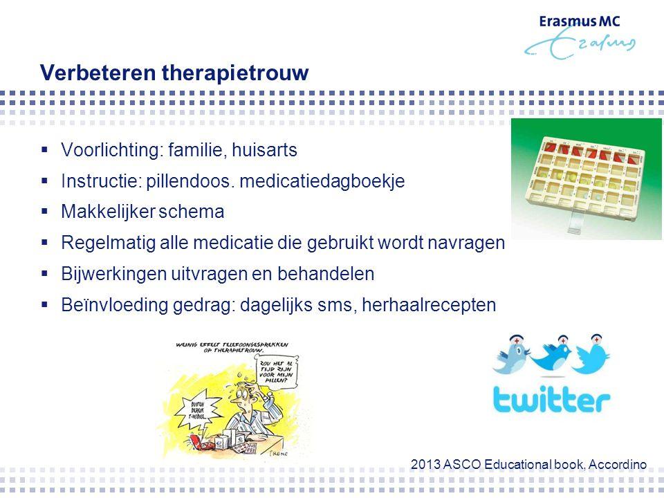 Verbeteren therapietrouw