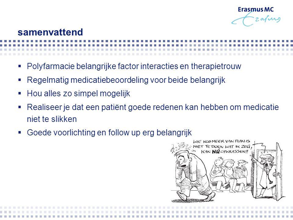 samenvattend Polyfarmacie belangrijke factor interacties en therapietrouw. Regelmatig medicatiebeoordeling voor beide belangrijk.