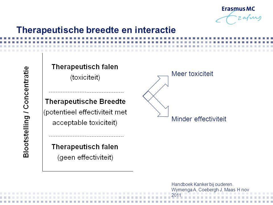 Therapeutische breedte en interactie
