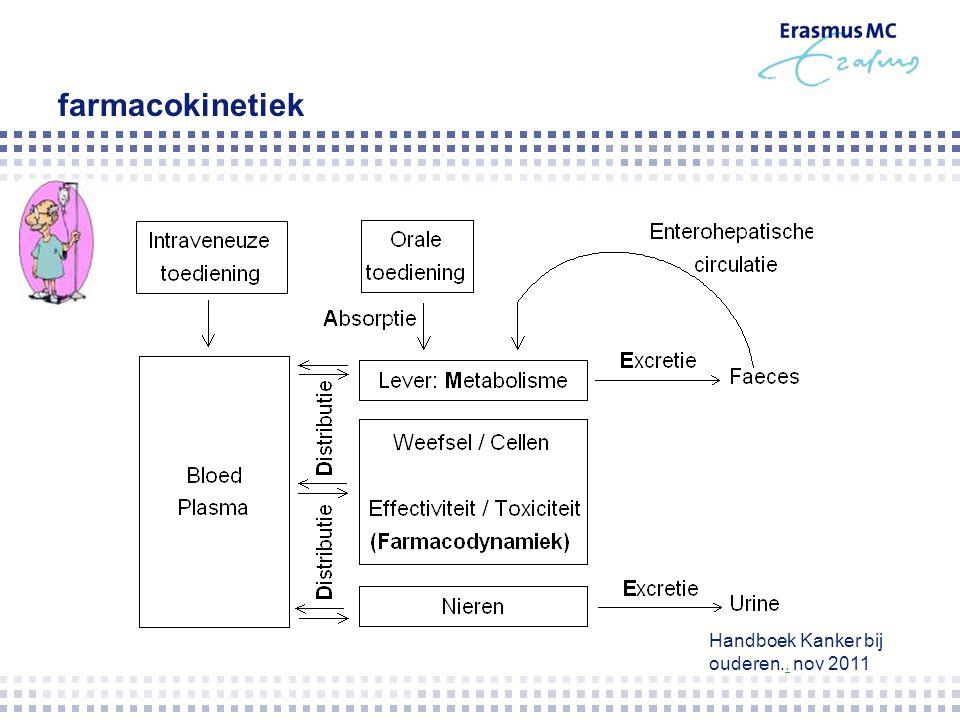 farmacokinetiek Handboek Kanker bij ouderen.. nov 2011