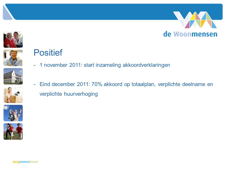 Positief 1 november 2011: start inzameling akkoordverklaringen