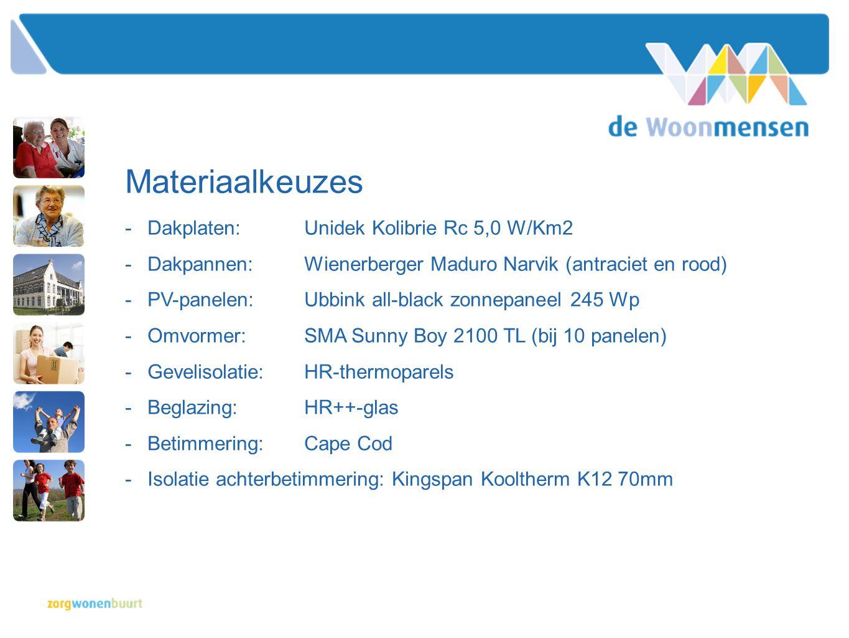 Materiaalkeuzes Dakplaten: Unidek Kolibrie Rc 5,0 W/Km2