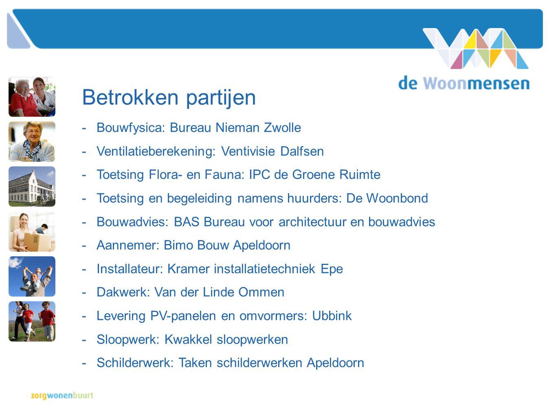 Betrokken partijen Bouwfysica: Bureau Nieman Zwolle