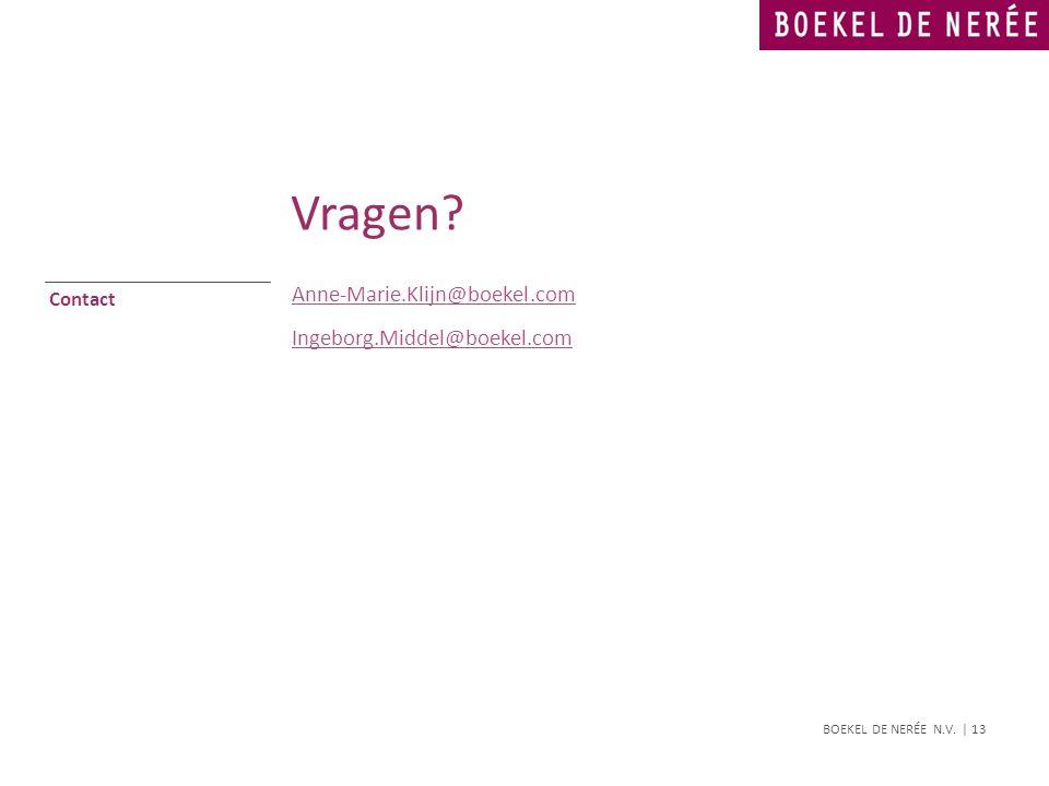 Vragen Anne-Marie.Klijn@boekel.com Ingeborg.Middel@boekel.com Contact