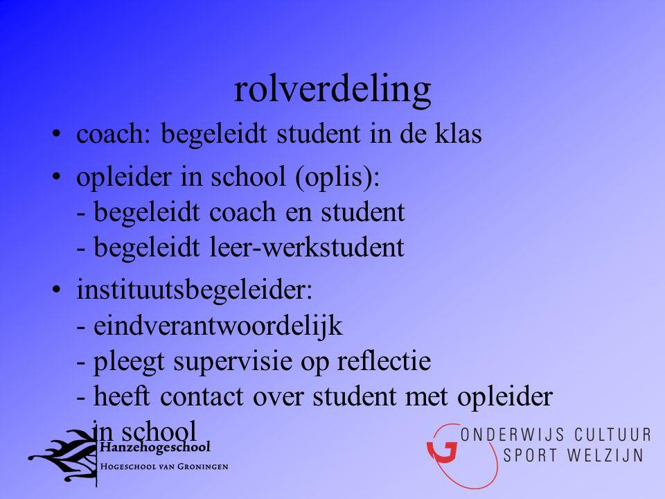 rolverdeling coach: begeleidt student in de klas