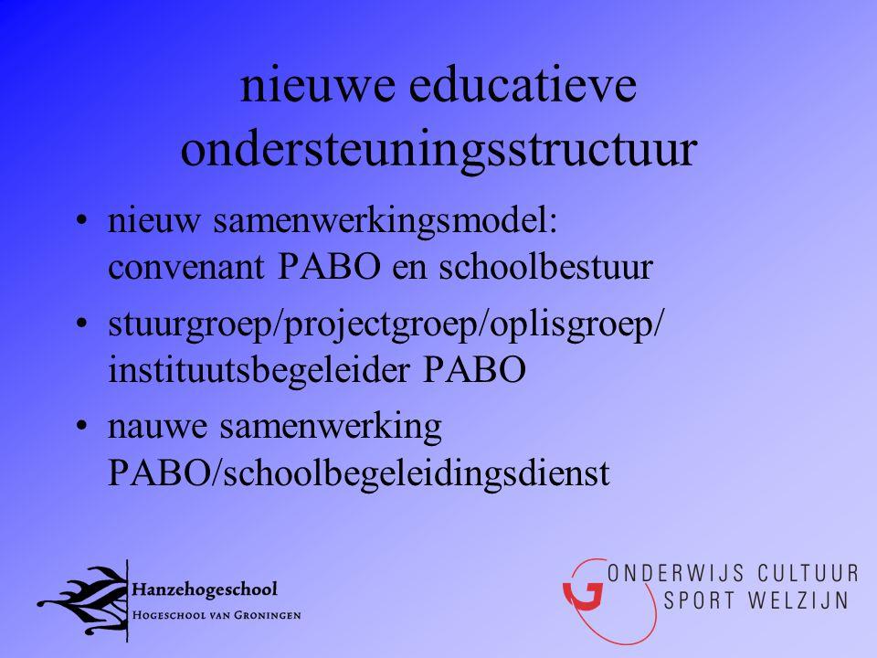 nieuwe educatieve ondersteuningsstructuur