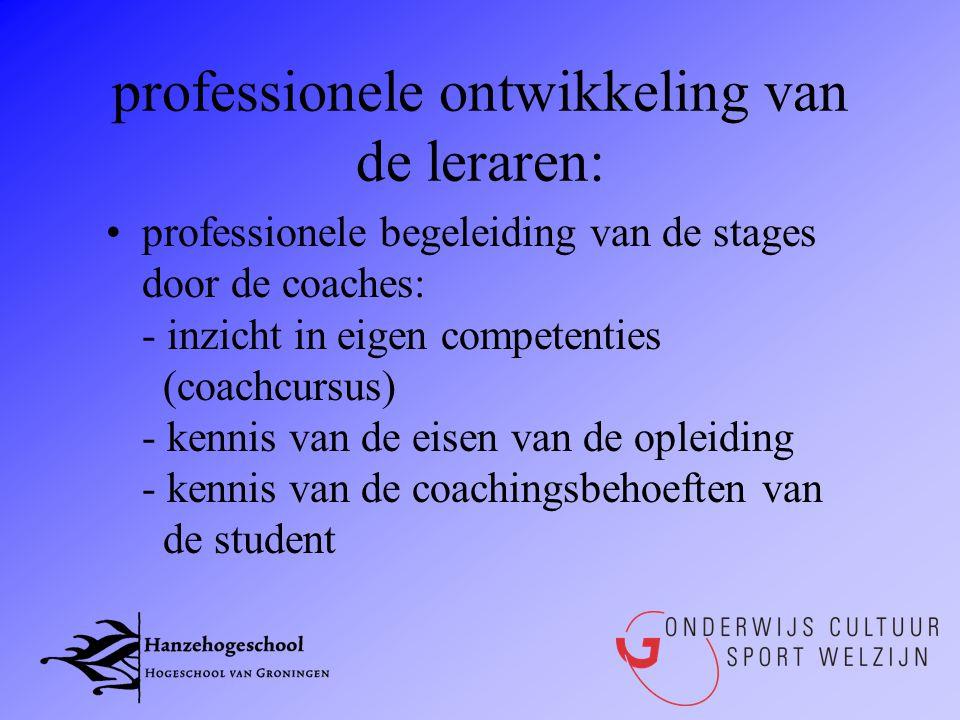 professionele ontwikkeling van de leraren:
