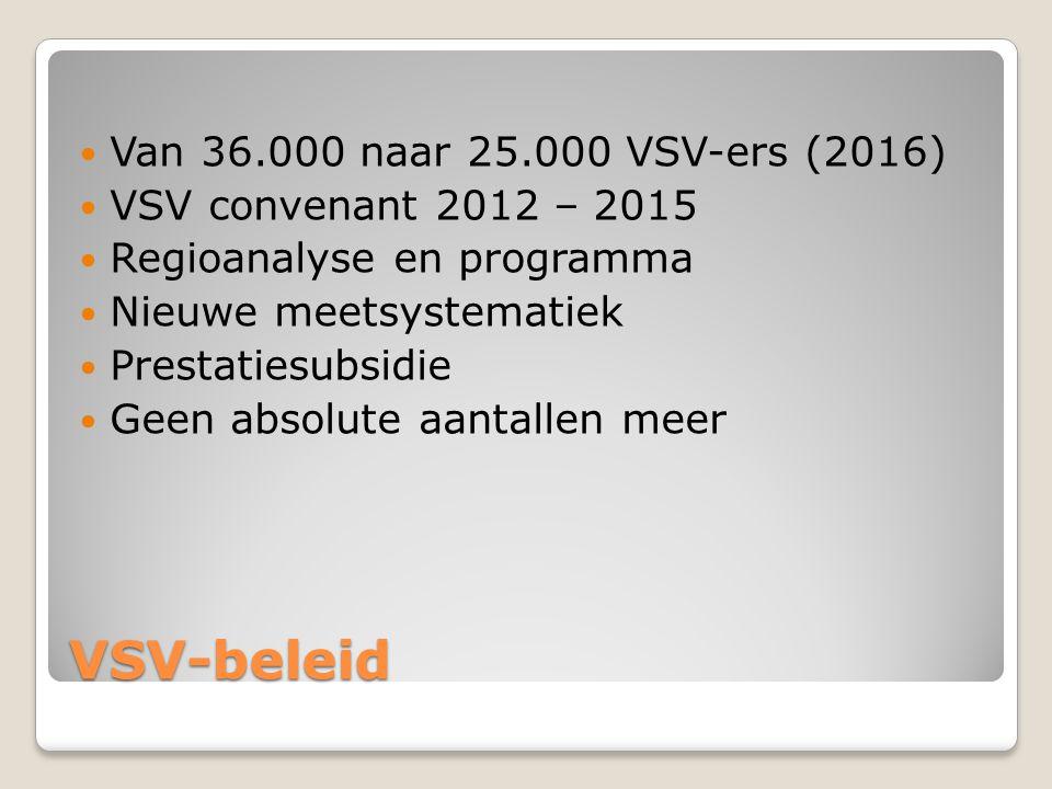 VSV-beleid Van 36.000 naar 25.000 VSV-ers (2016)