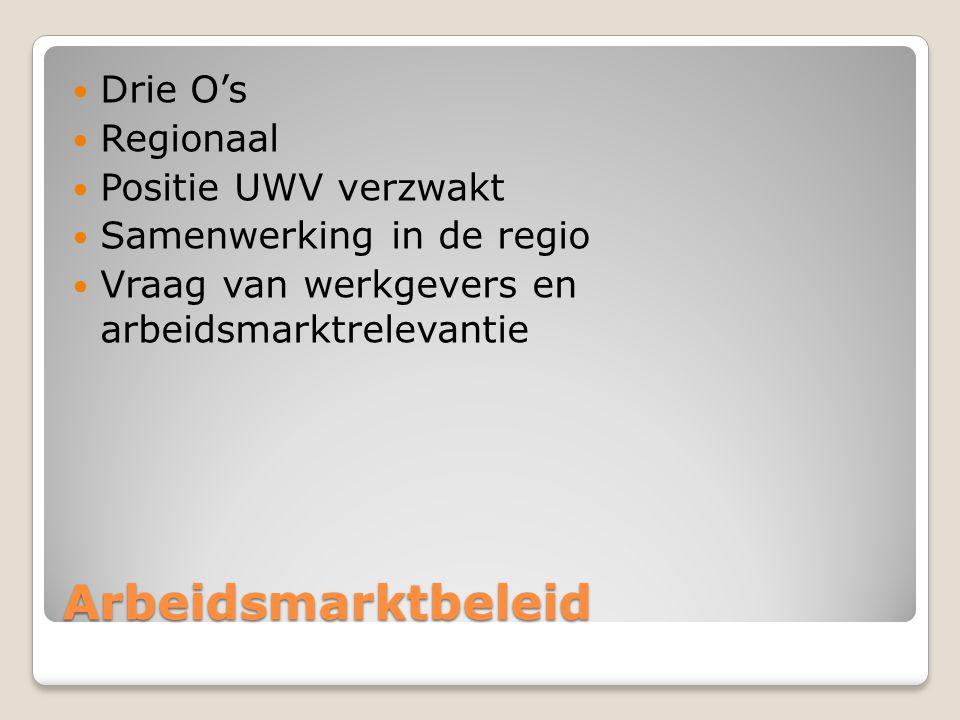 Arbeidsmarktbeleid Drie O's Regionaal Positie UWV verzwakt
