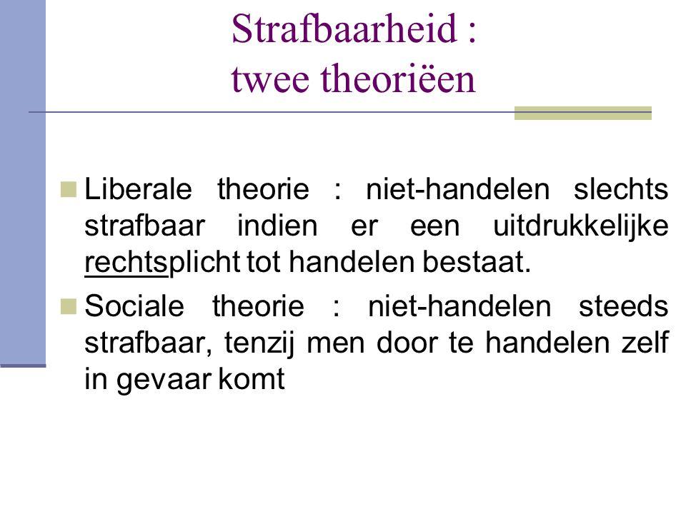Strafbaarheid : twee theoriëen