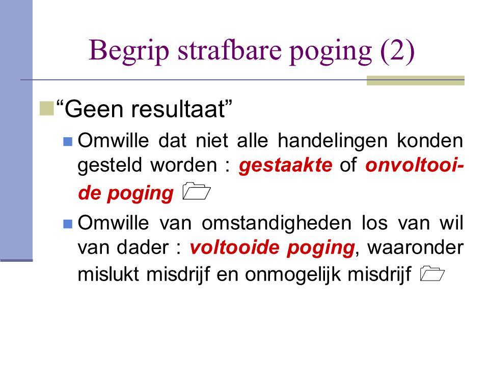 Begrip strafbare poging (2)