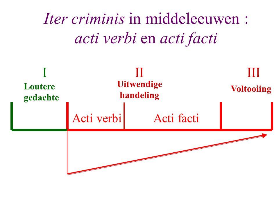 Iter criminis in middeleeuwen : acti verbi en acti facti