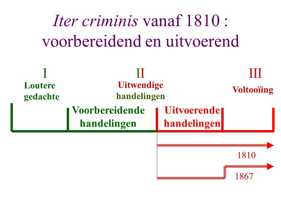 Iter criminis vanaf 1810 : voorbereidend en uitvoerend