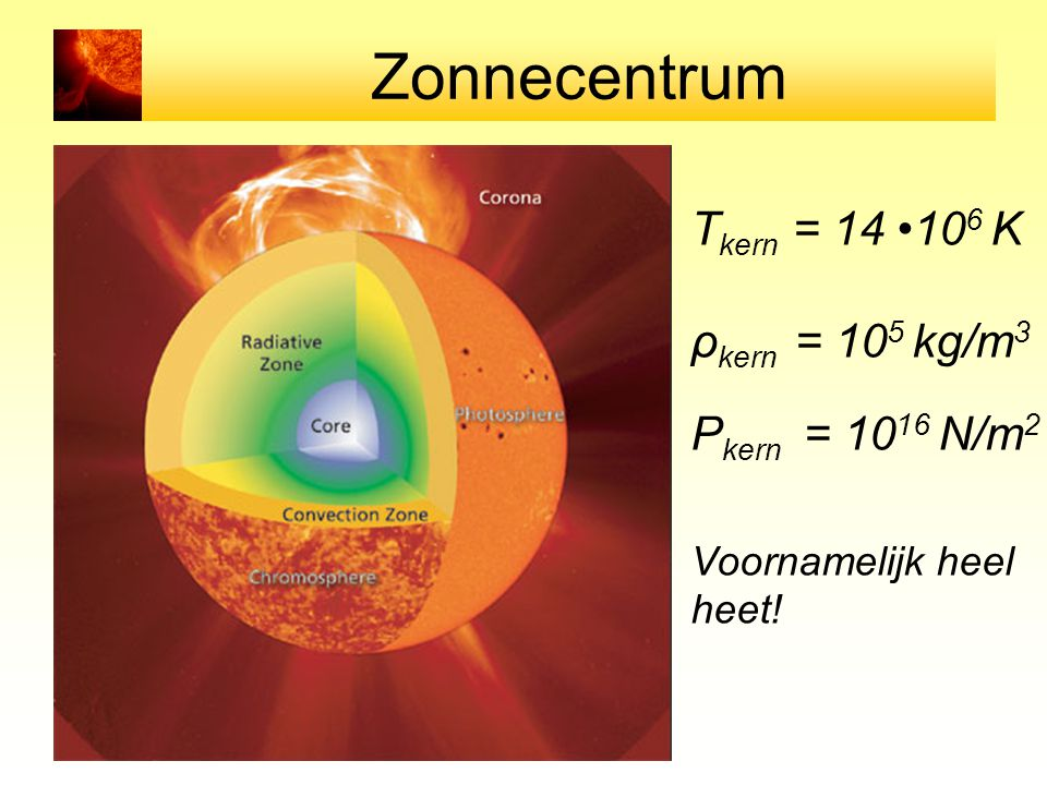 Zonnecentrum Tkern = 14 •106 K ρkern = 105 kg/m3 Pkern = 1016 N/m2