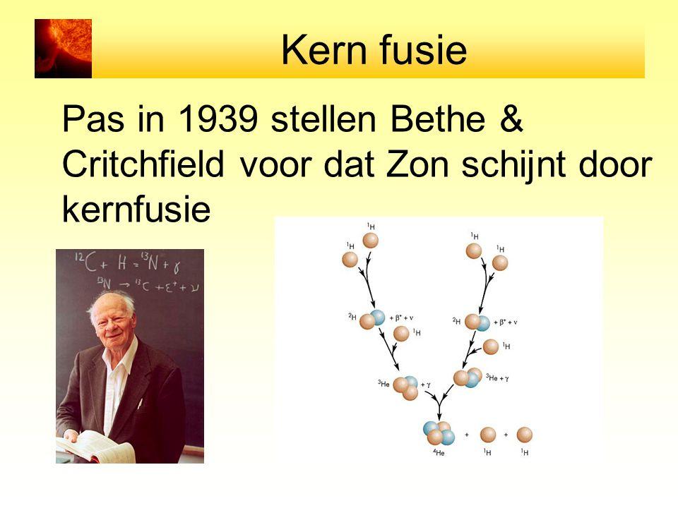 Kern fusie Pas in 1939 stellen Bethe &