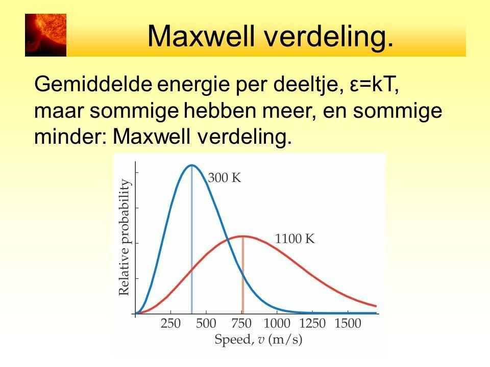 Maxwell verdeling. Gemiddelde energie per deeltje, ε=kT,