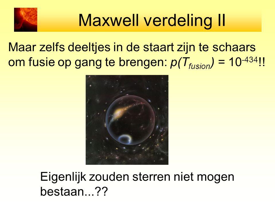 Maxwell verdeling II Maar zelfs deeltjes in de staart zijn te schaars