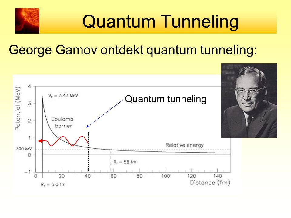 Quantum Tunneling George Gamov ontdekt quantum tunneling:
