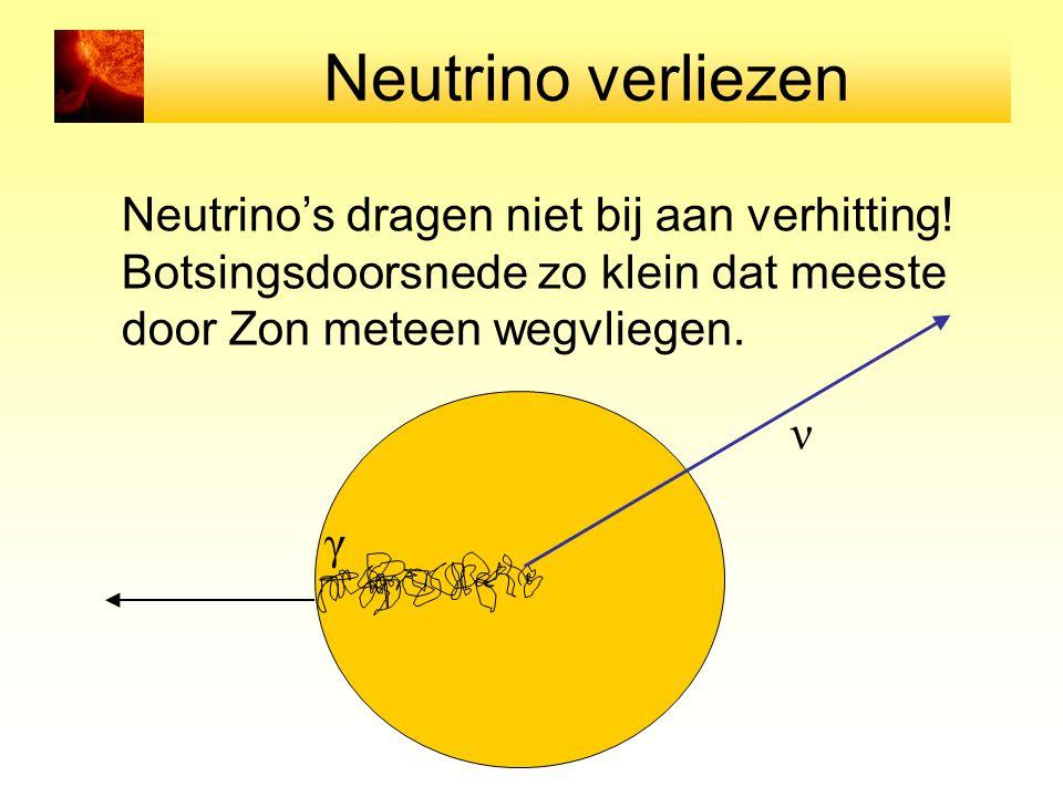 Neutrino verliezen Neutrino's dragen niet bij aan verhitting!