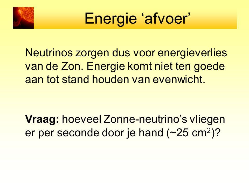 Energie 'afvoer' Neutrinos zorgen dus voor energieverlies