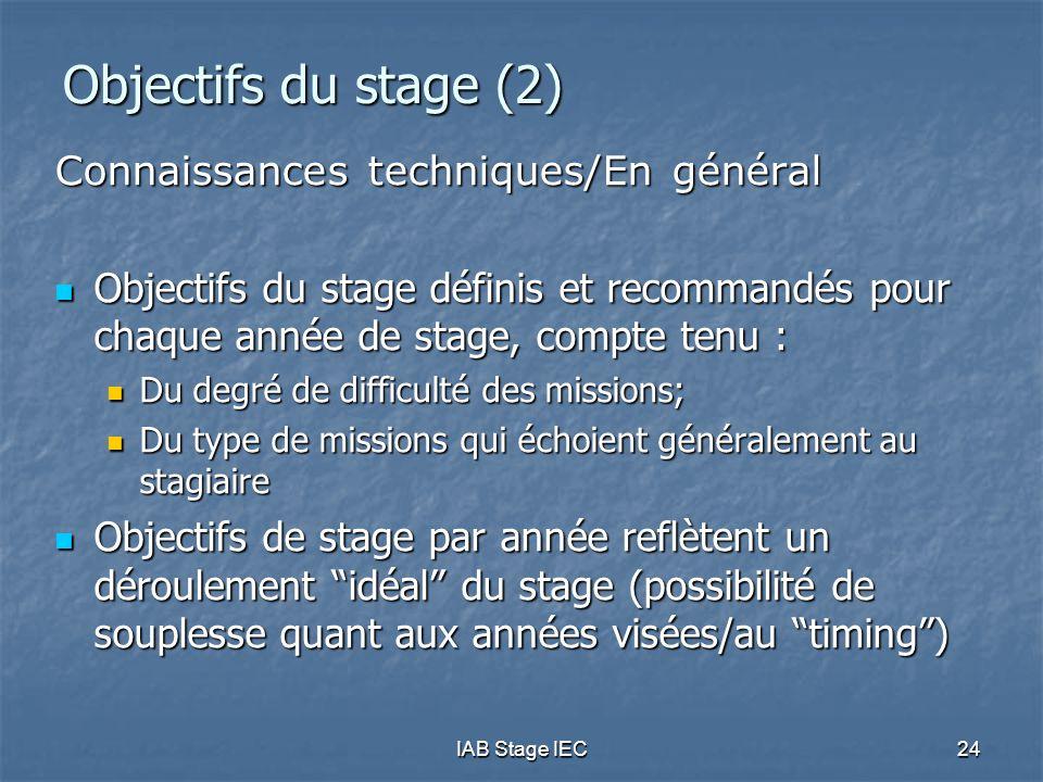 Objectifs du stage (2) Connaissances techniques/En général