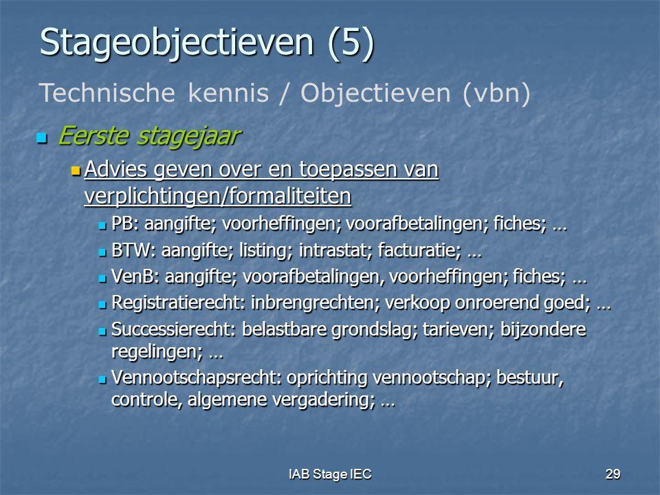 Stageobjectieven (5) Technische kennis / Objectieven (vbn)