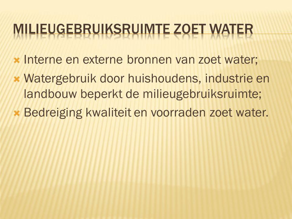Milieugebruiksruimte zoet water
