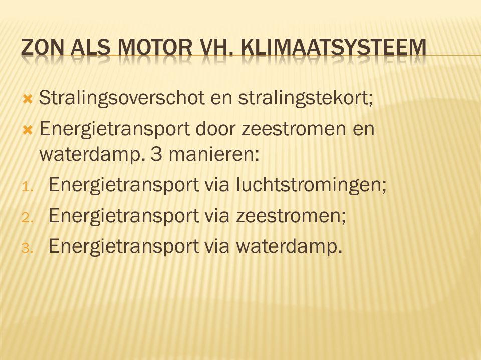 Zon als motor vh. klimaatsysteem