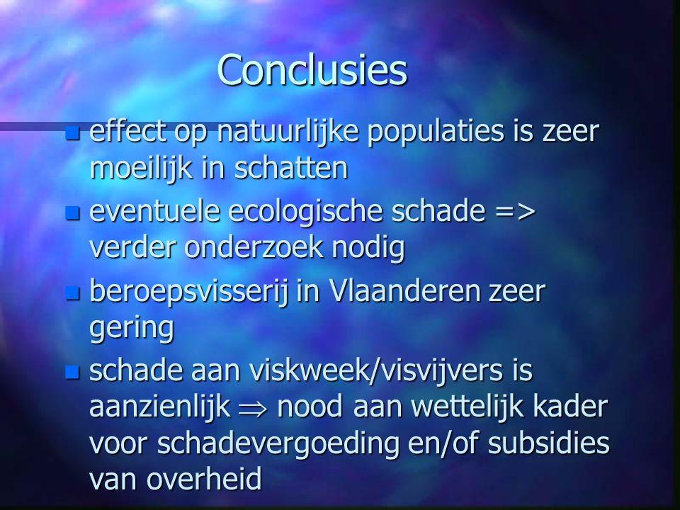 Conclusies effect op natuurlijke populaties is zeer moeilijk in schatten. eventuele ecologische schade => verder onderzoek nodig.