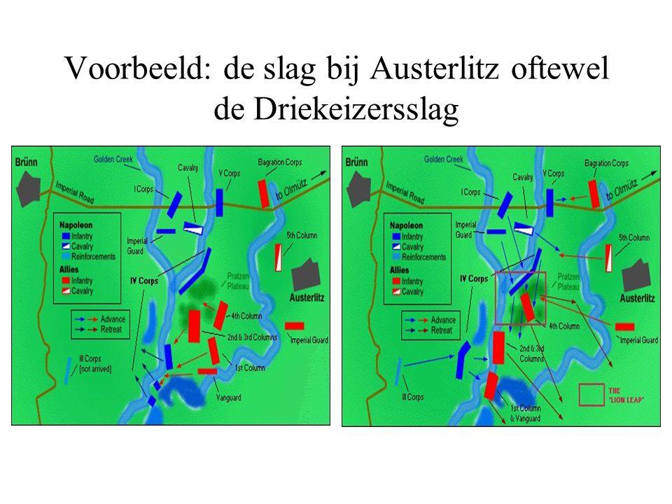Voorbeeld: de slag bij Austerlitz oftewel de Driekeizersslag