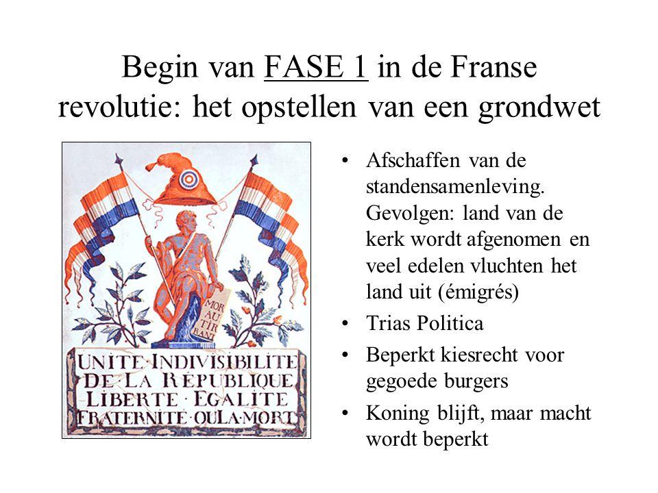 Begin van FASE 1 in de Franse revolutie: het opstellen van een grondwet