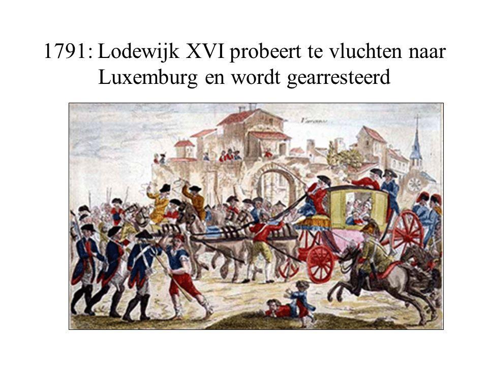 1791: Lodewijk XVI probeert te vluchten naar Luxemburg en wordt gearresteerd