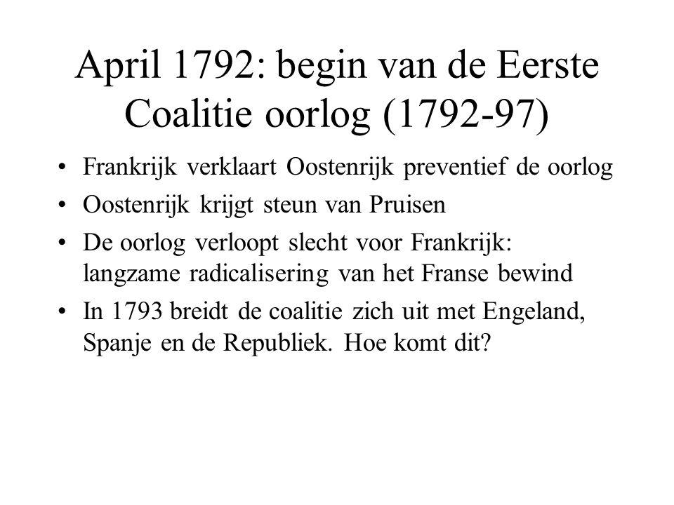April 1792: begin van de Eerste Coalitie oorlog (1792-97)