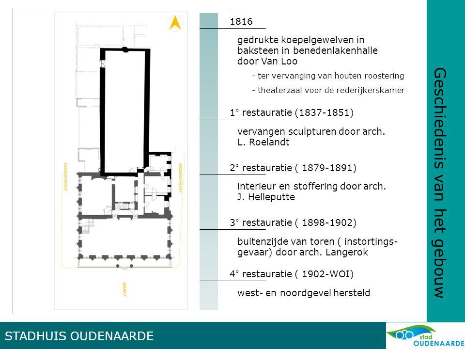 Geschiedenis van het gebouw