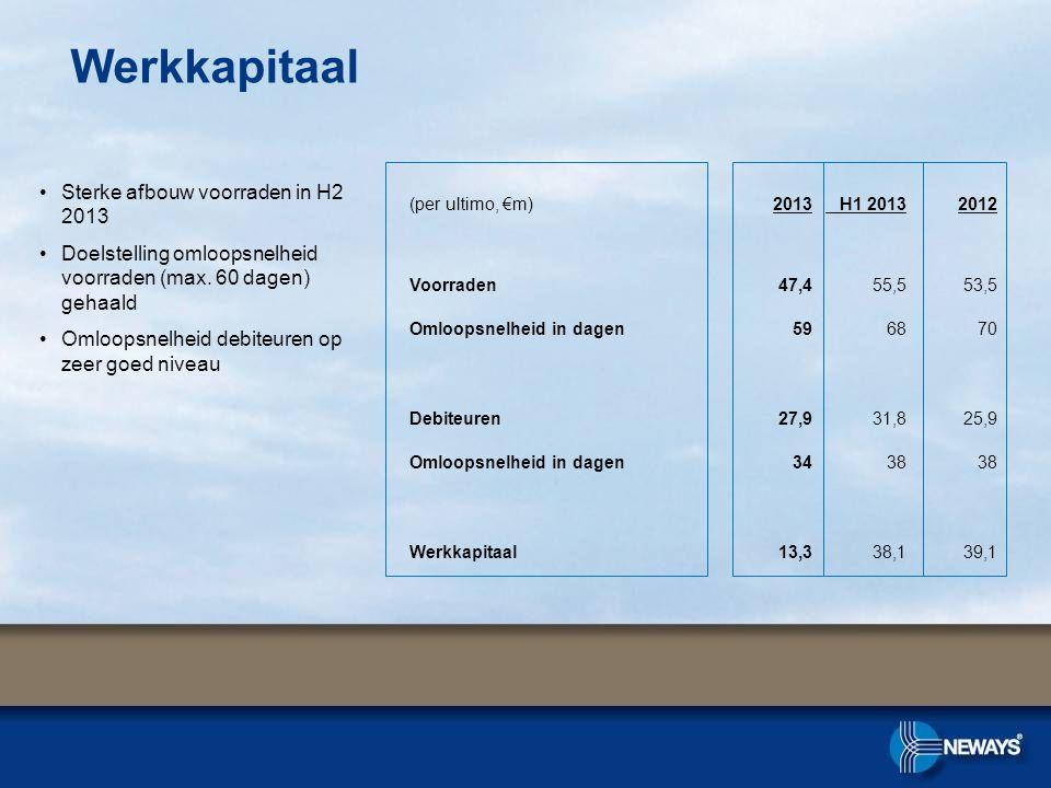 Werkkapitaal Sterke afbouw voorraden in H2 2013